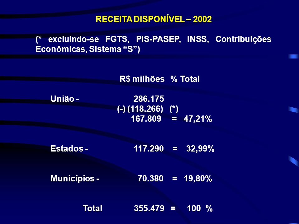 RECEITA DISPONÍVEL – 2002 (* excluindo-se FGTS, PIS-PASEP, INSS, Contribuições Econômicas, Sistema S )