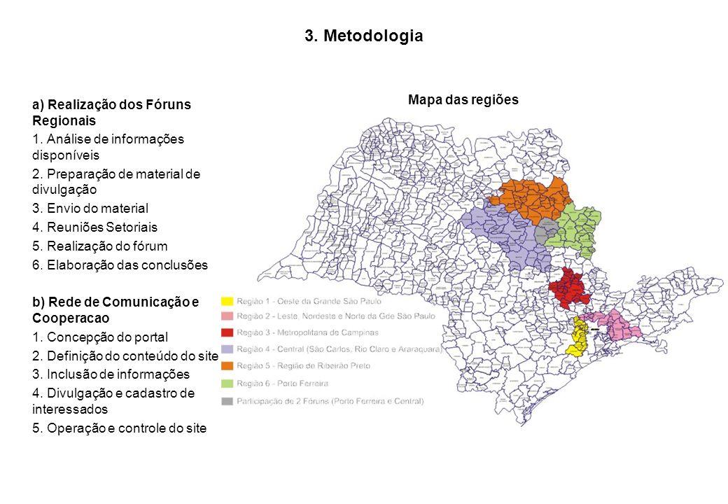 3. Metodologia Mapa das regiões a) Realização dos Fóruns Regionais