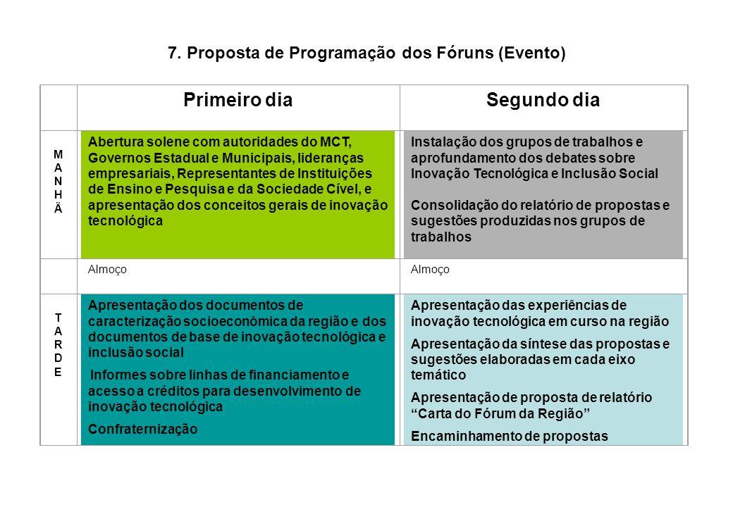 7. Proposta de Programação dos Fóruns (Evento)