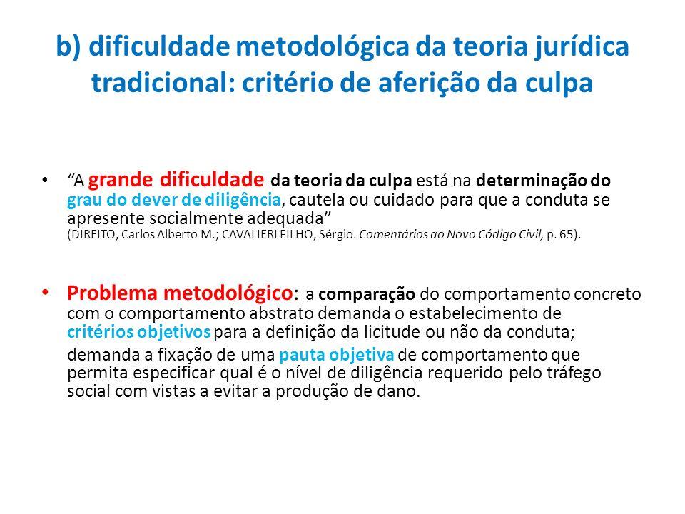 b) dificuldade metodológica da teoria jurídica tradicional: critério de aferição da culpa