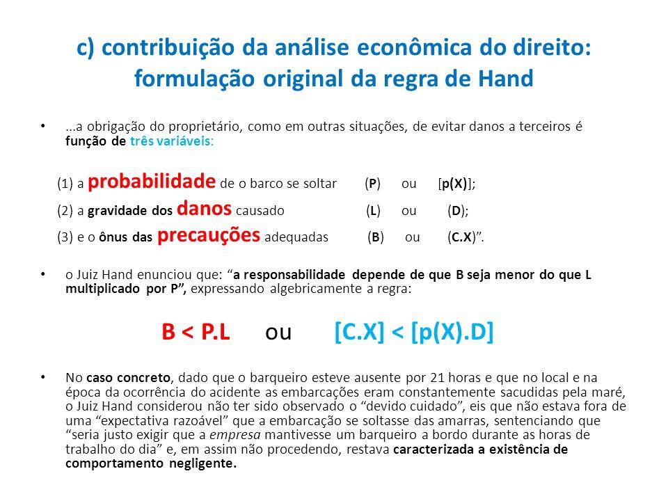 c) contribuição da análise econômica do direito: formulação original da regra de Hand