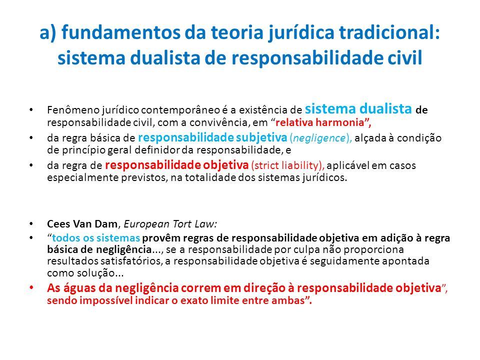 a) fundamentos da teoria jurídica tradicional: sistema dualista de responsabilidade civil