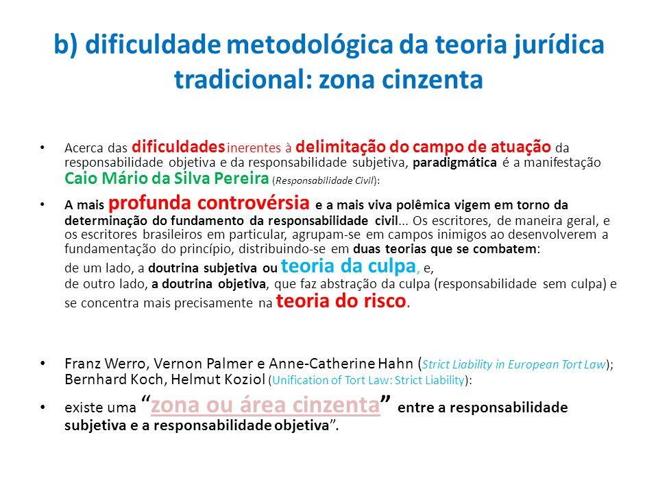 b) dificuldade metodológica da teoria jurídica tradicional: zona cinzenta