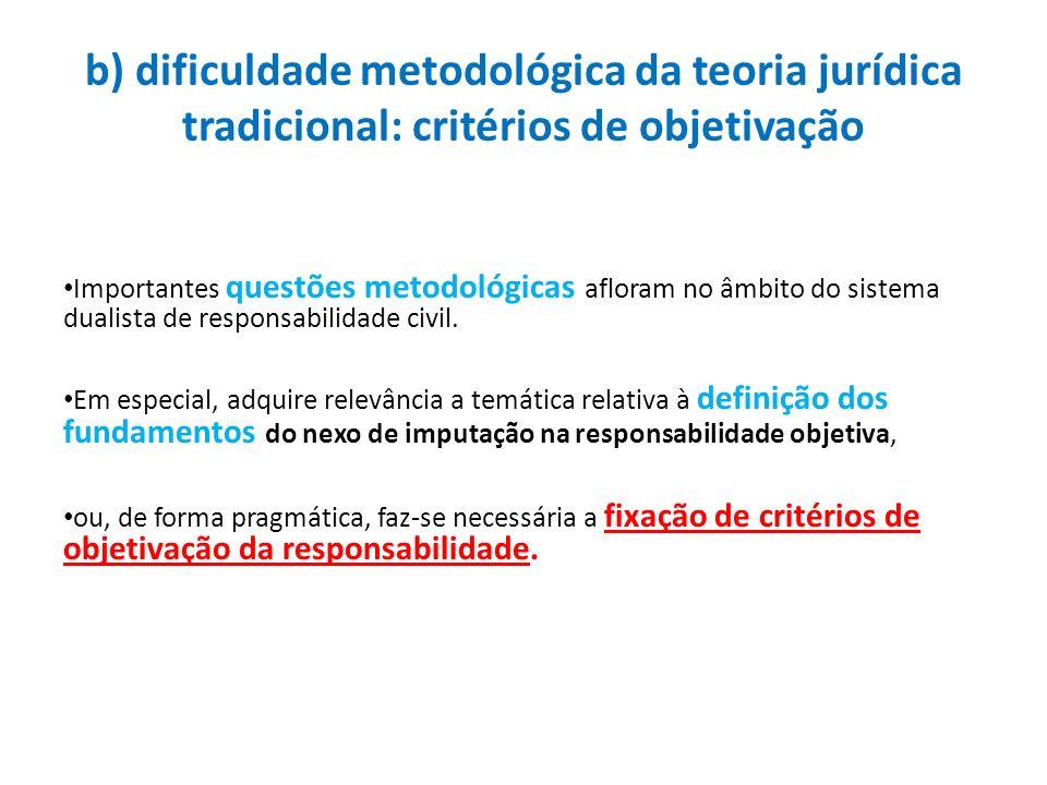 b) dificuldade metodológica da teoria jurídica tradicional: critérios de objetivação