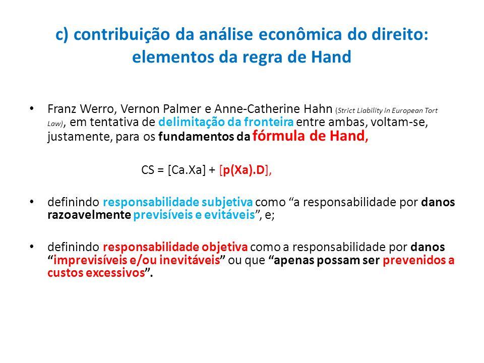 c) contribuição da análise econômica do direito: elementos da regra de Hand