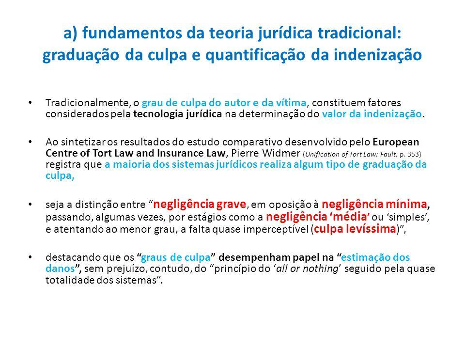 a) fundamentos da teoria jurídica tradicional: graduação da culpa e quantificação da indenização