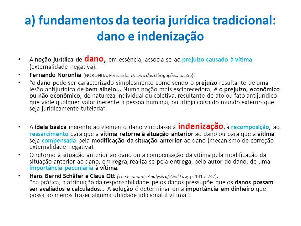 a) fundamentos da teoria jurídica tradicional: dano e indenização