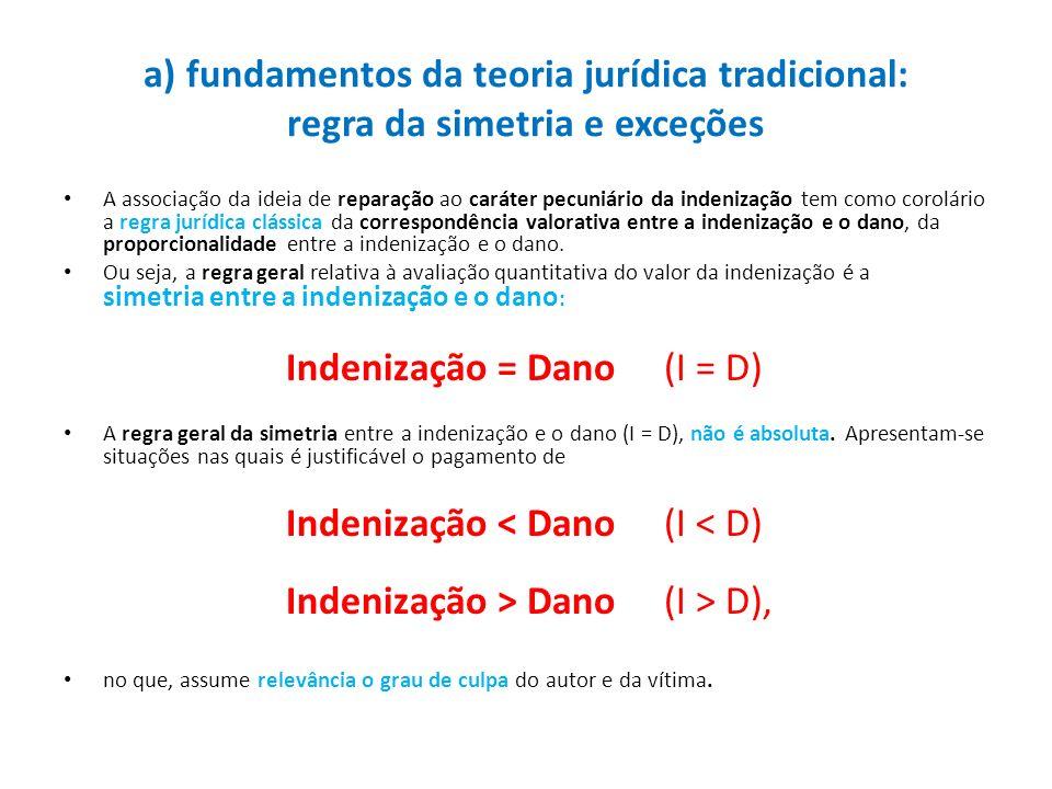 a) fundamentos da teoria jurídica tradicional: regra da simetria e exceções