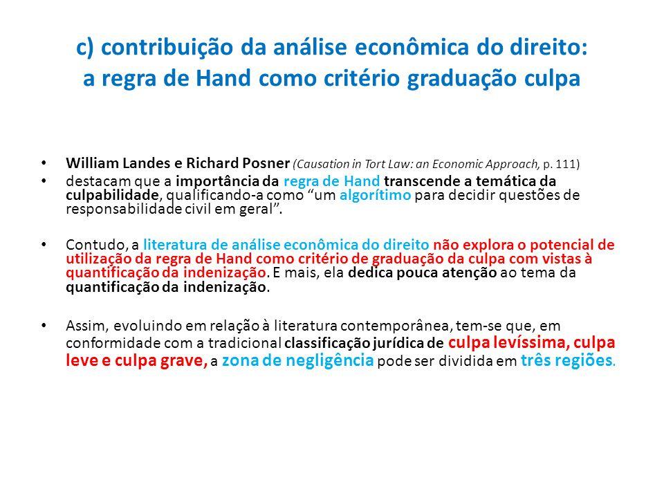 c) contribuição da análise econômica do direito: a regra de Hand como critério graduação culpa