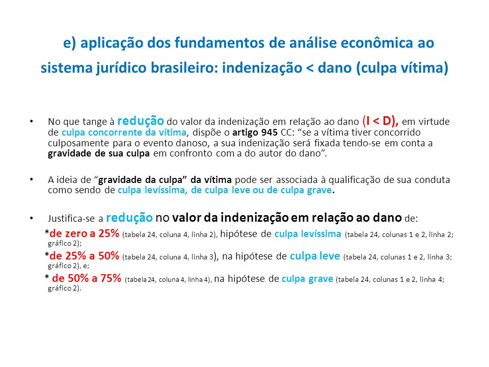 e) aplicação dos fundamentos de análise econômica ao sistema jurídico brasileiro: indenização < dano (culpa vítima)