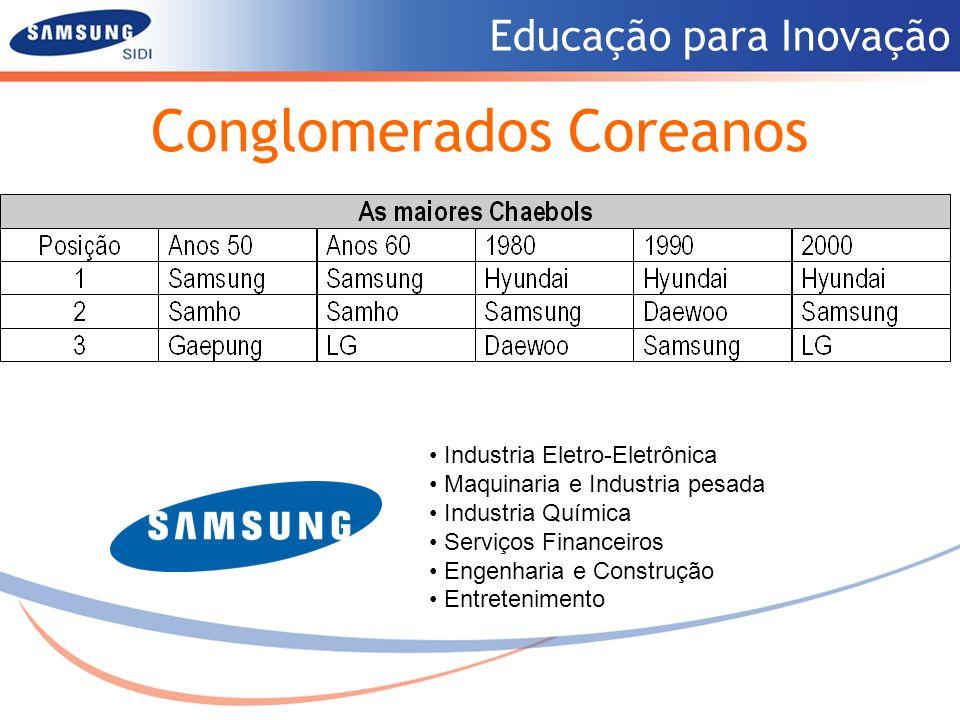 Conglomerados Coreanos