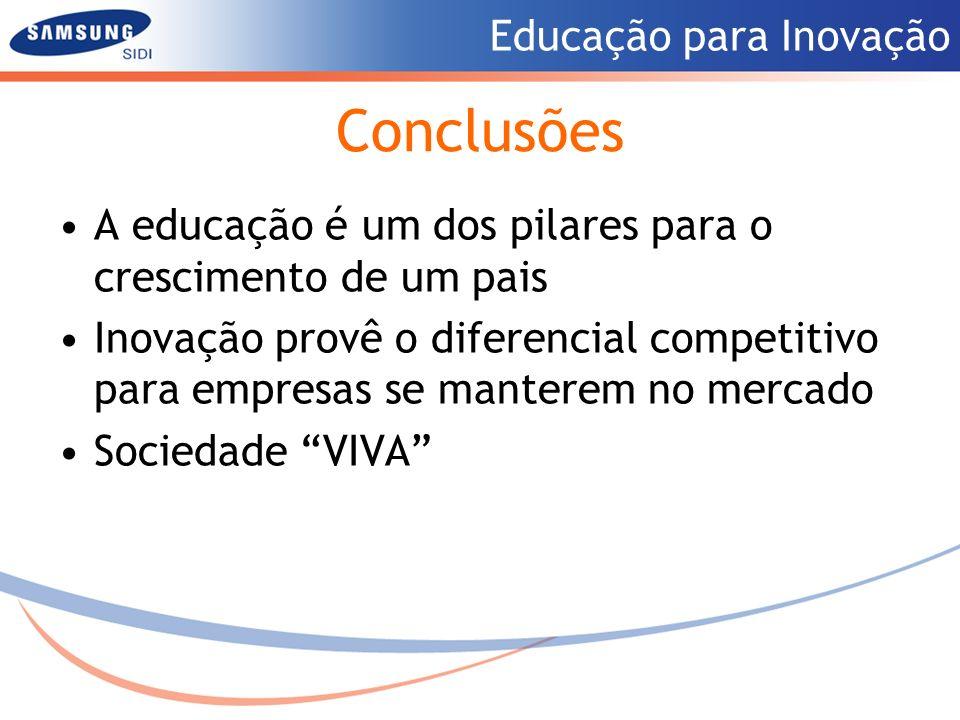 Conclusões A educação é um dos pilares para o crescimento de um pais