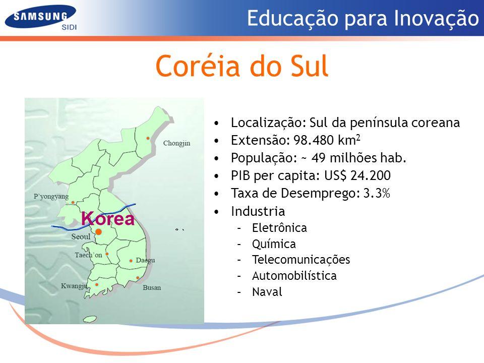 Coréia do Sul Localização: Sul da península coreana