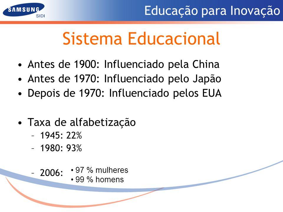 Sistema Educacional Antes de 1900: Influenciado pela China