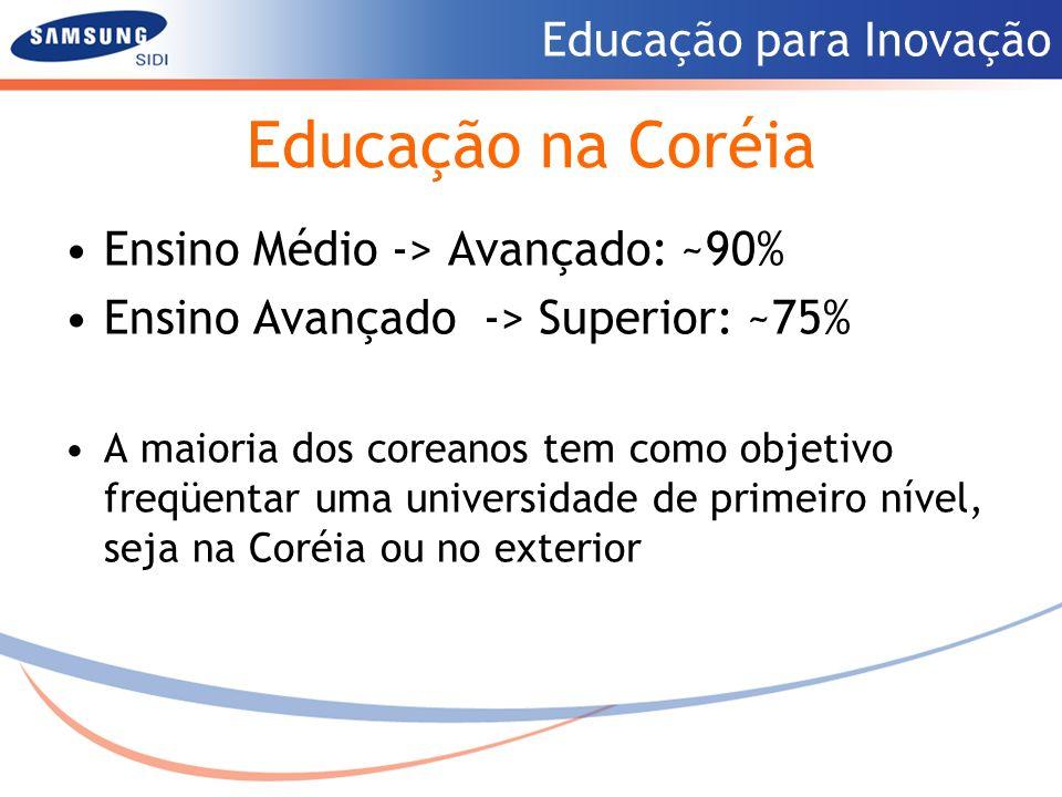 Educação na Coréia Ensino Médio -> Avançado: ~90%