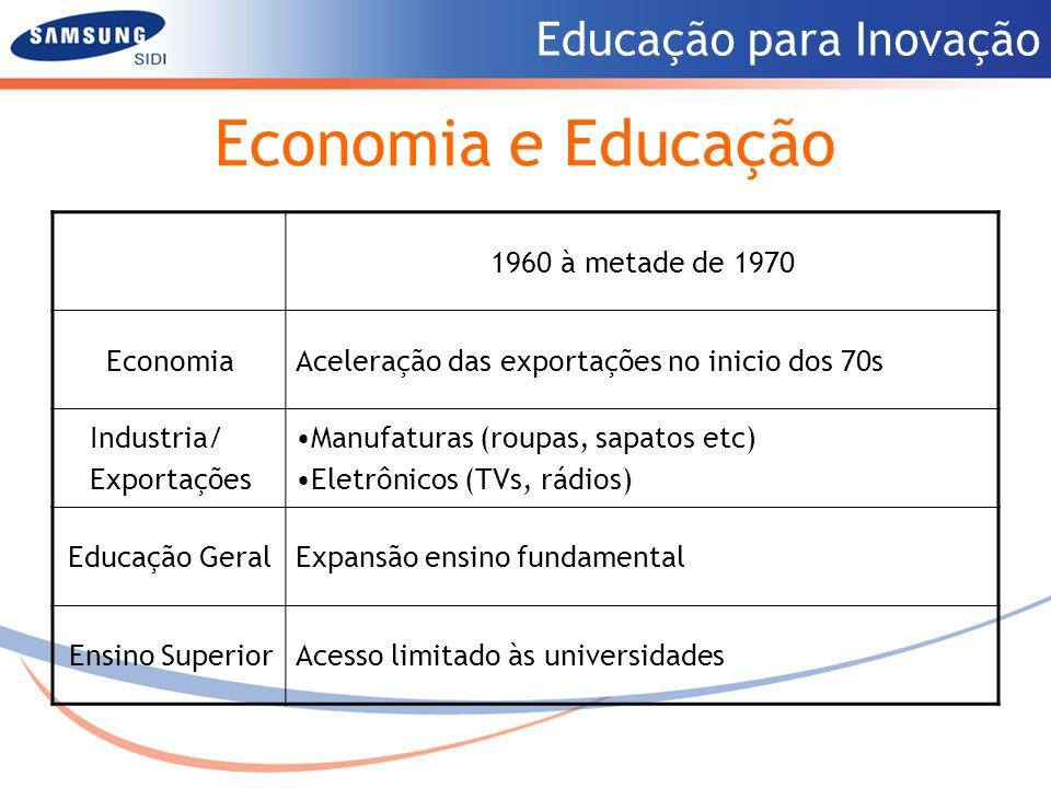 Economia e Educação 1960 à metade de 1970 Economia
