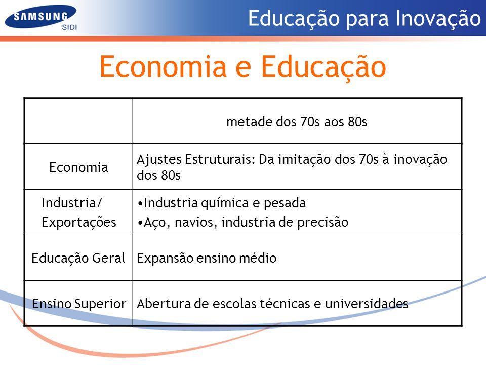 Economia e Educação metade dos 70s aos 80s Economia