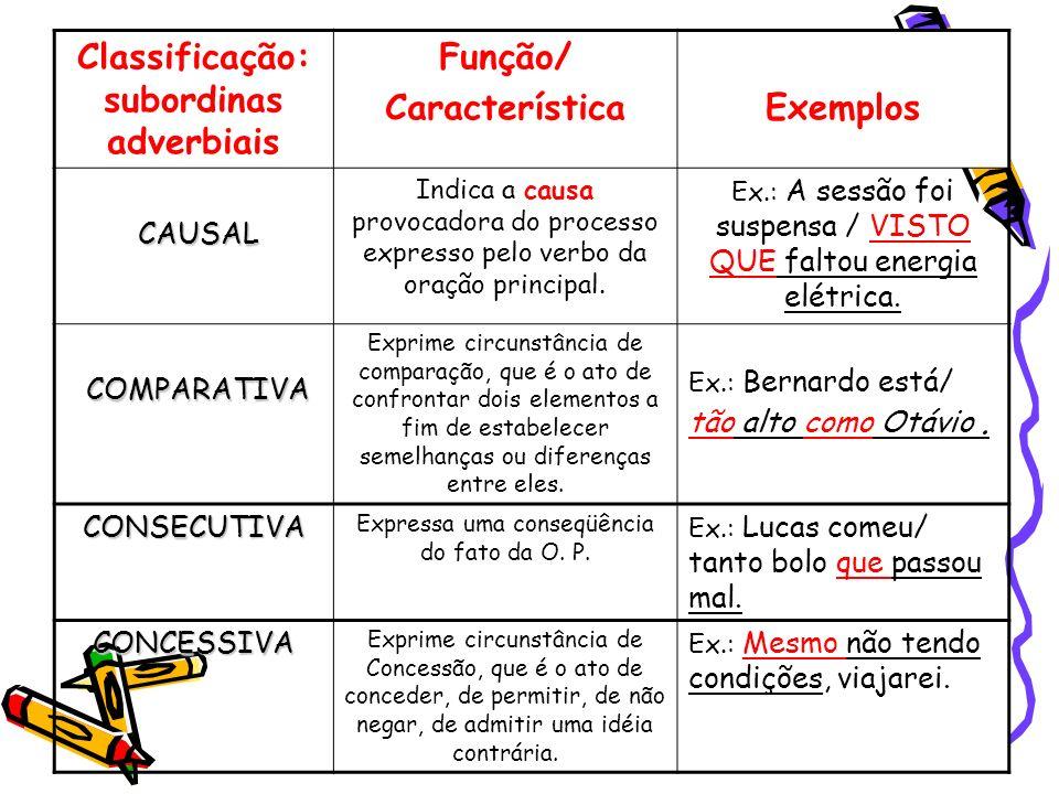 Classificação: subordinas adverbiais
