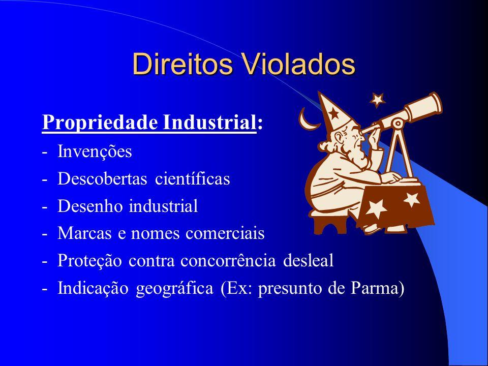 Direitos Violados Propriedade Industrial: - Invenções