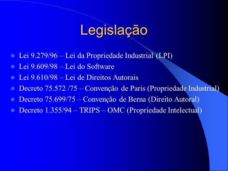 Legislação Lei 9.279/96 – Lei da Propriedade Industrial (LPI)