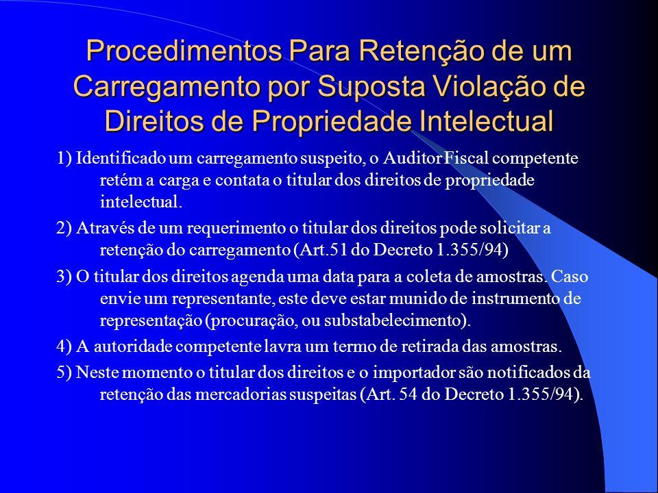 Procedimentos Para Retenção de um Carregamento por Suposta Violação de Direitos de Propriedade Intelectual