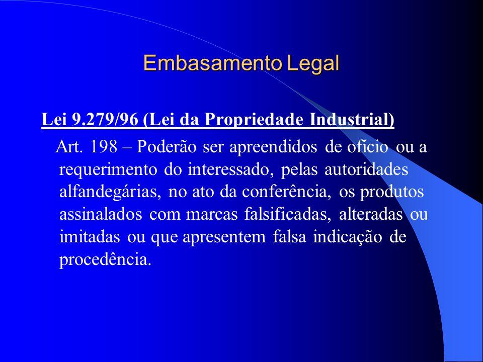 Embasamento Legal Lei 9.279/96 (Lei da Propriedade Industrial)