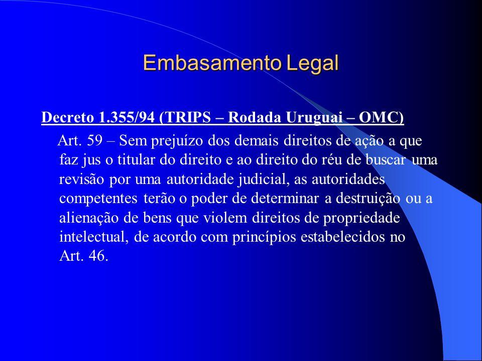 Embasamento Legal Decreto 1.355/94 (TRIPS – Rodada Uruguai – OMC)