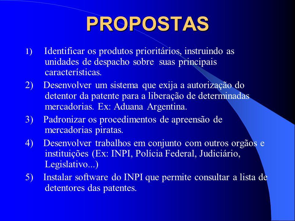PROPOSTAS 1) Identificar os produtos prioritários, instruindo as unidades de despacho sobre suas principais características.