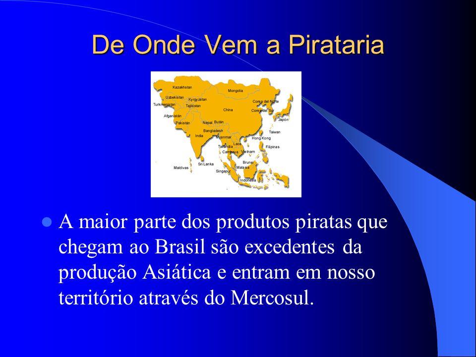 De Onde Vem a Pirataria