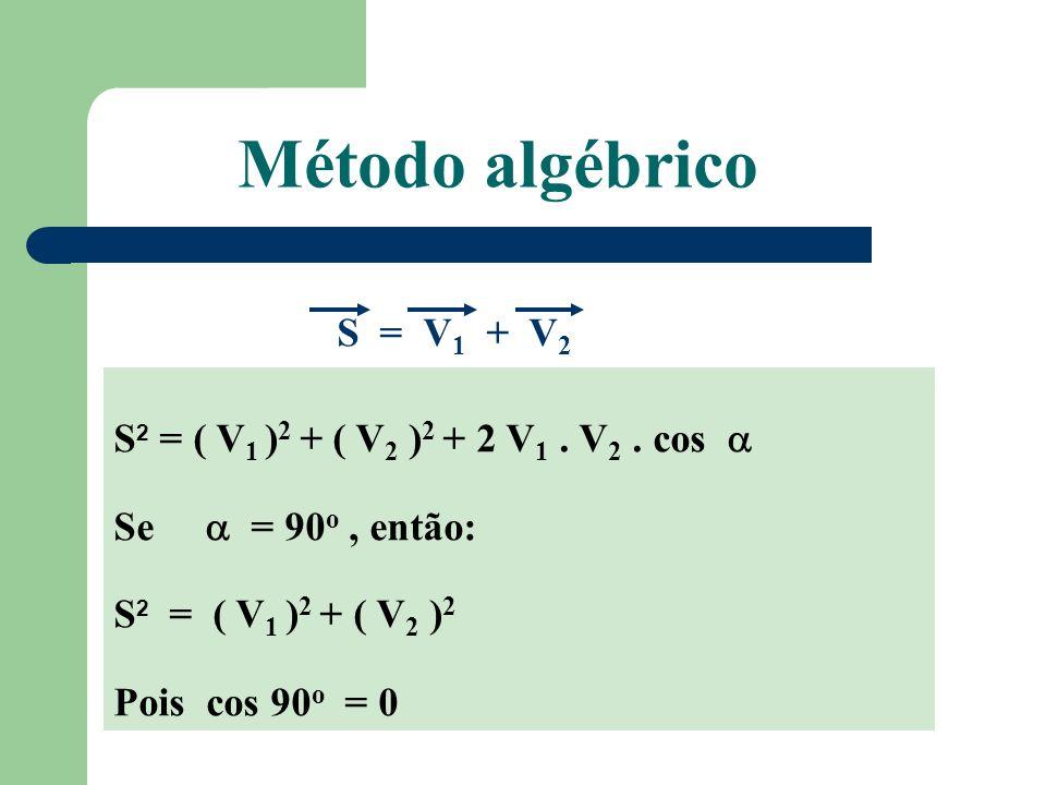 Método algébrico S = V1 + V2