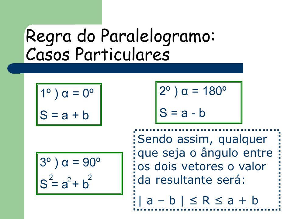 Regra do Paralelogramo: Casos Particulares
