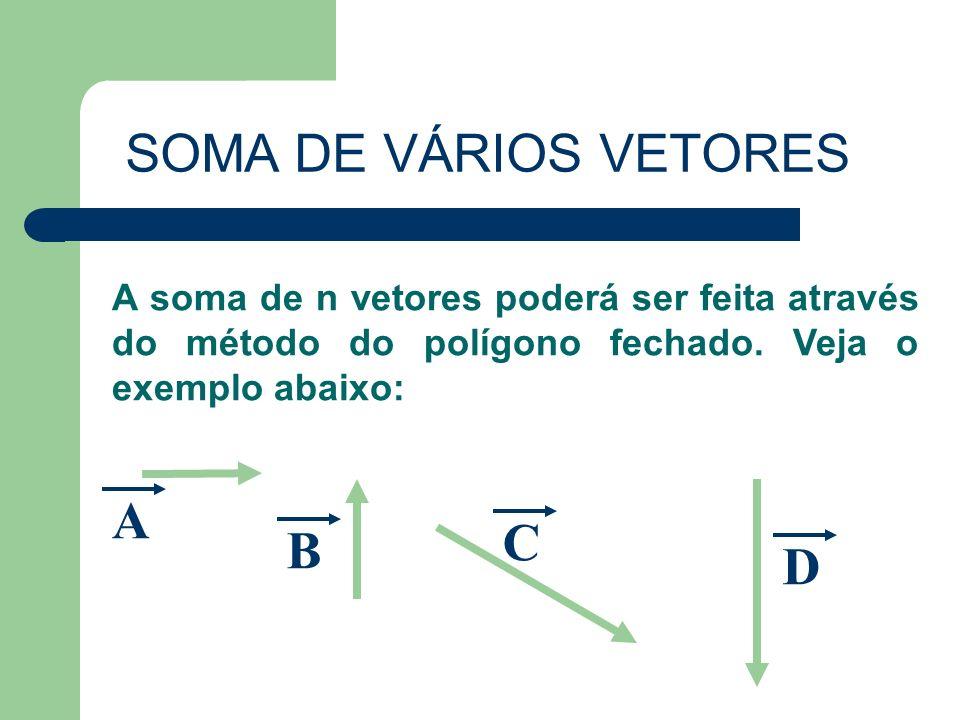 SOMA DE VÁRIOS VETORES A C B D