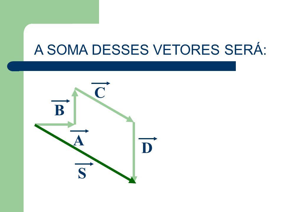 A SOMA DESSES VETORES SERÁ: