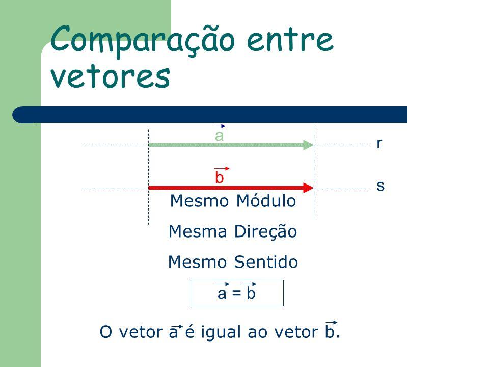 Comparação entre vetores