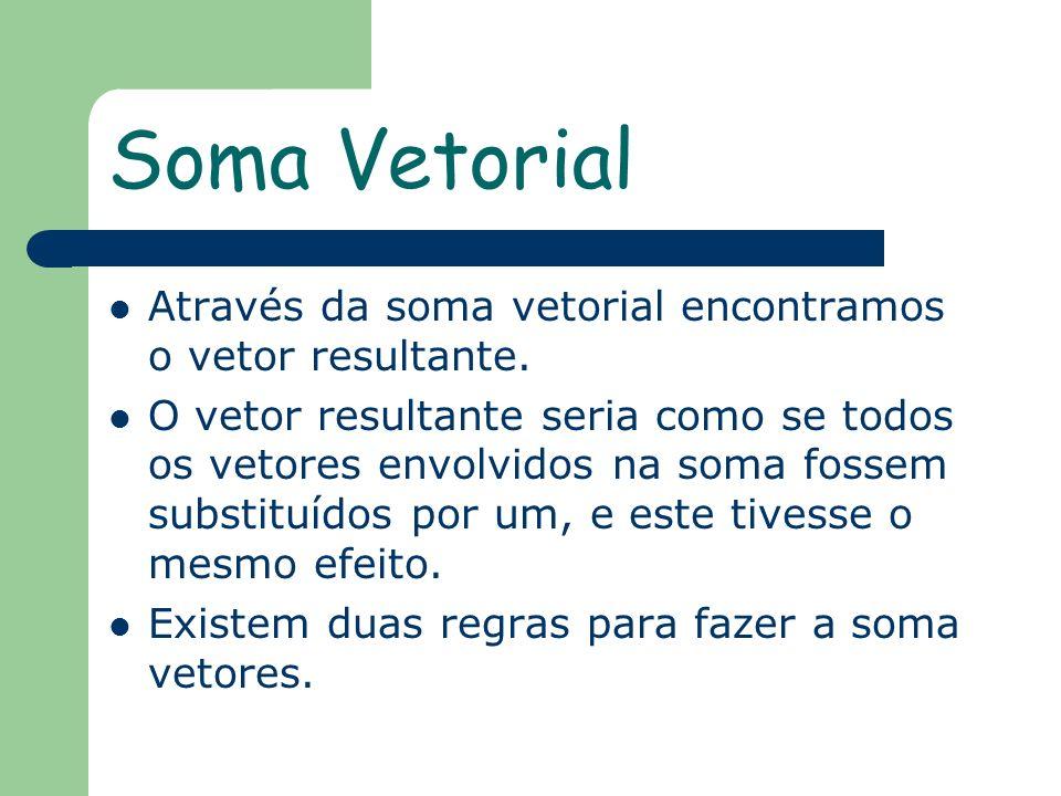 Soma Vetorial Através da soma vetorial encontramos o vetor resultante.