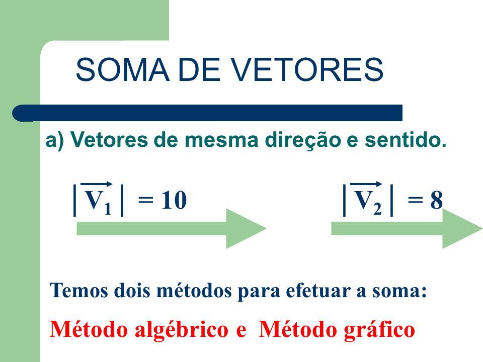 SOMA DE VETORES │V1│ = 10 │V2│ = 8 Método algébrico e Método gráfico