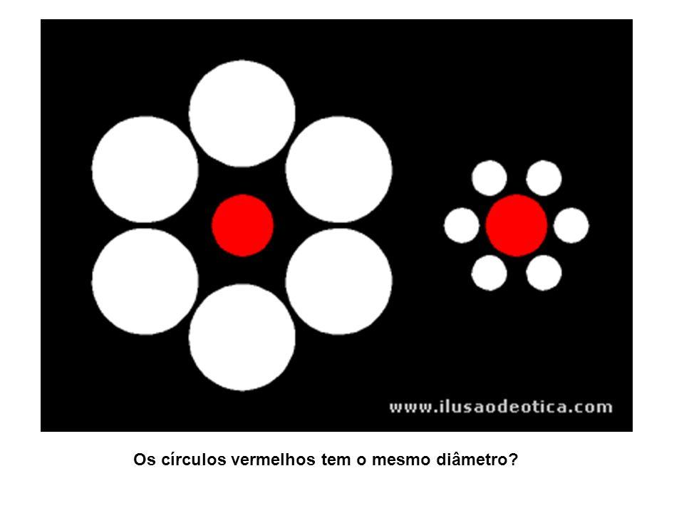 Os círculos vermelhos tem o mesmo diâmetro