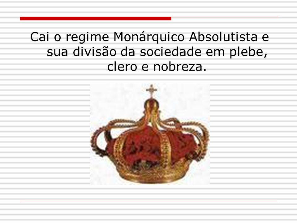 Cai o regime Monárquico Absolutista e sua divisão da sociedade em plebe, clero e nobreza.