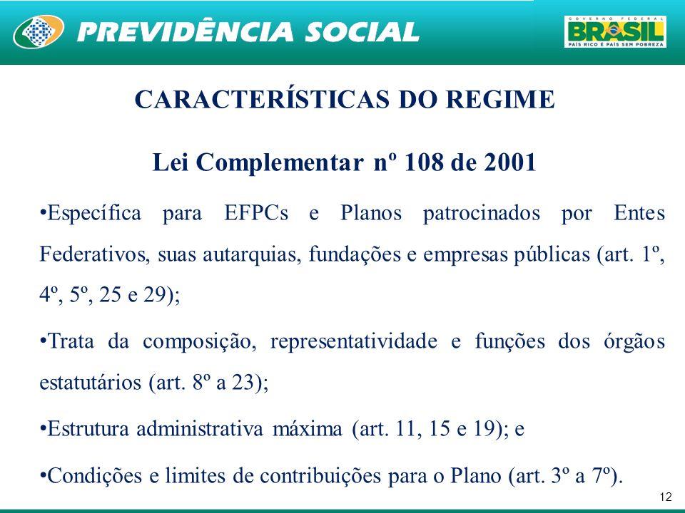 CARACTERÍSTICAS DO REGIME