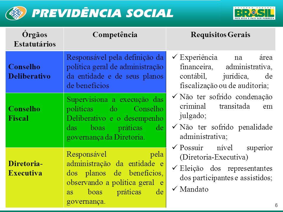 Órgãos Estatutários Competência. Requisitos Gerais. Conselho Deliberativo.