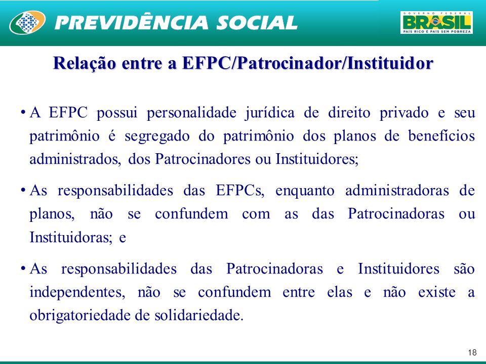 Relação entre a EFPC/Patrocinador/Instituidor