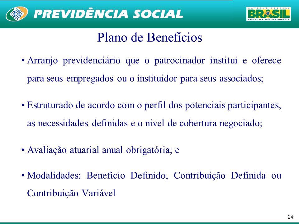 Plano de Benefícios Arranjo previdenciário que o patrocinador institui e oferece para seus empregados ou o instituidor para seus associados;