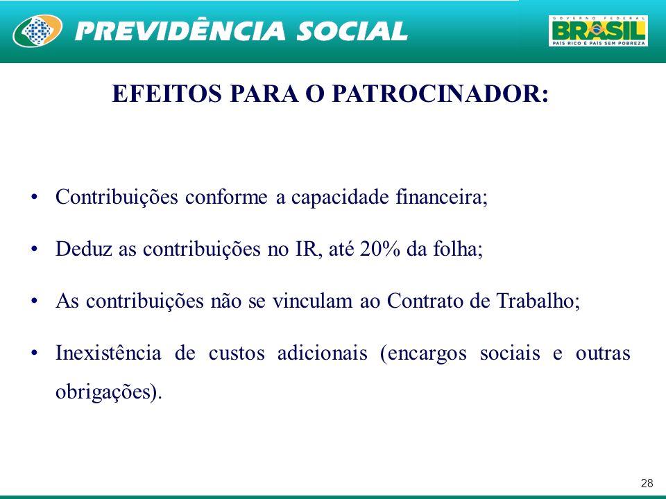 EFEITOS PARA O PATROCINADOR: