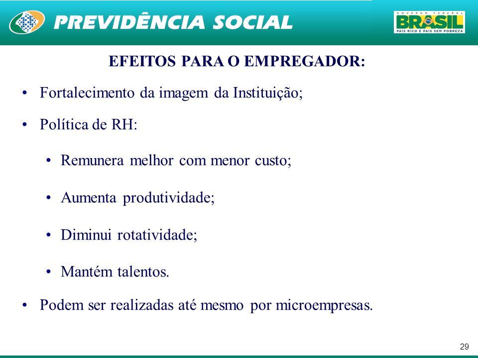 EFEITOS PARA O EMPREGADOR: