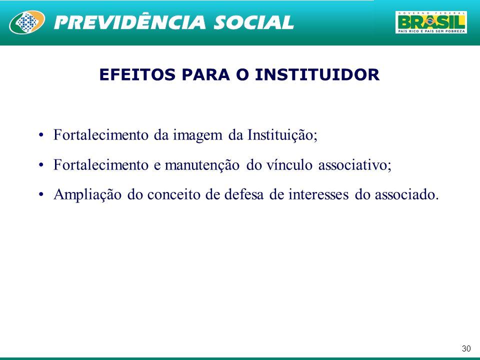 EFEITOS PARA O INSTITUIDOR