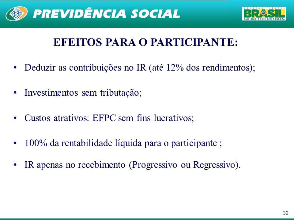 EFEITOS PARA O PARTICIPANTE: