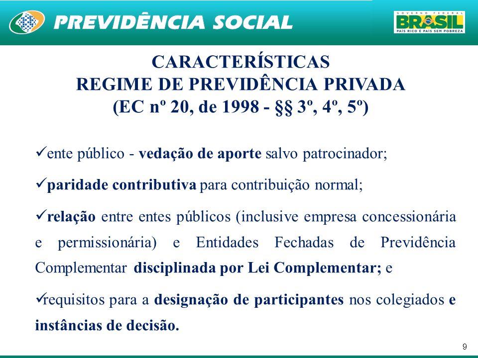 REGIME DE PREVIDÊNCIA PRIVADA