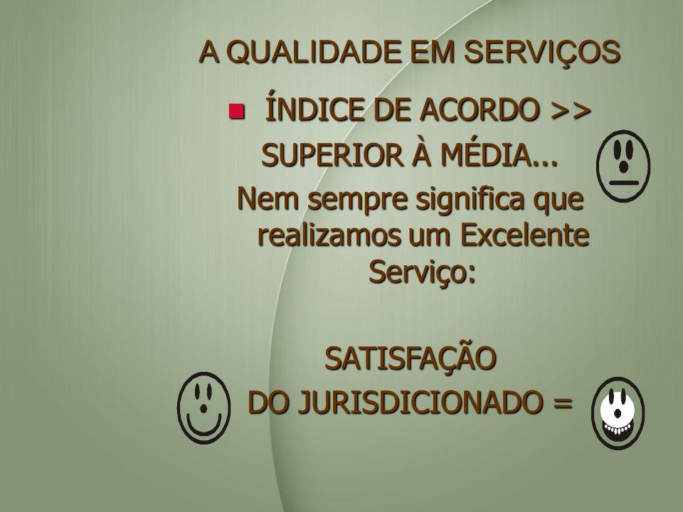 ÍNDICE DE ACORDO >>