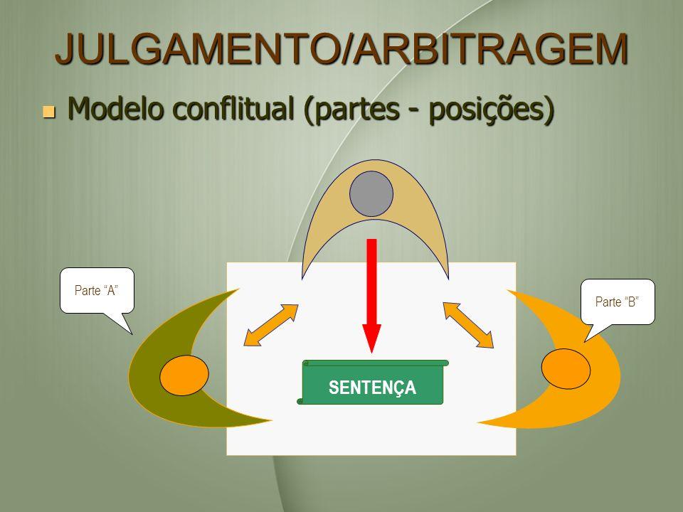 JULGAMENTO/ARBITRAGEM