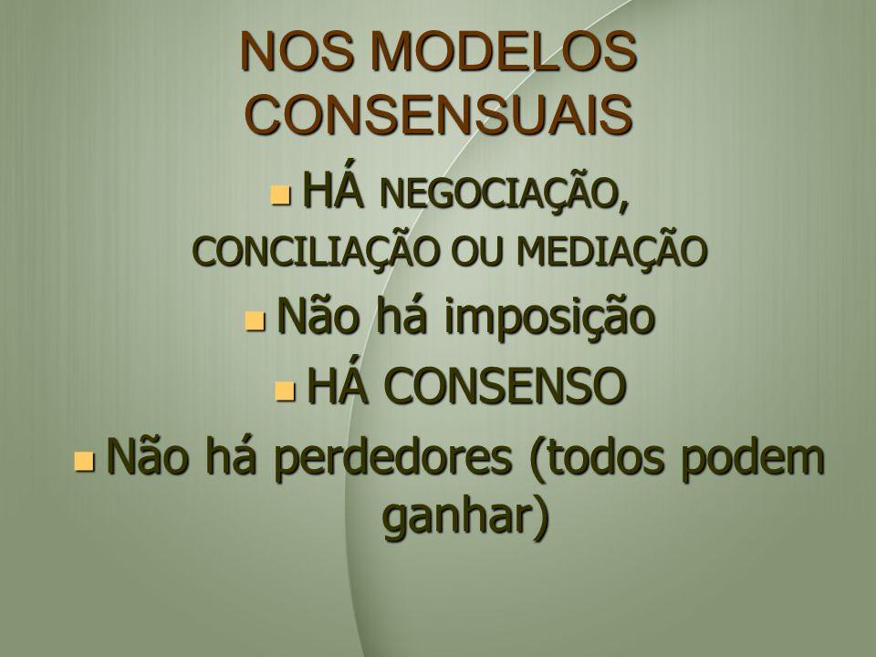 NOS MODELOS CONSENSUAIS